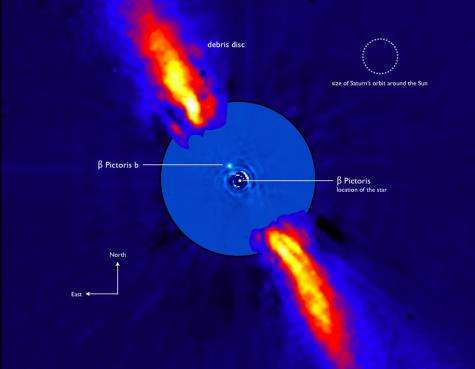 Astronomy without A telescope - planet spotting