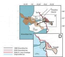 Scientists predict faster retreat for Antarctica's Thwaites Glacier