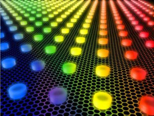 Researchers enhance graphene to enable multicolor photodetection