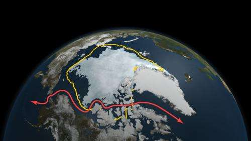 Arctic sea ice continues decline, hits 2nd-Lowest level