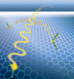 Graphene gives up more of its secrets
