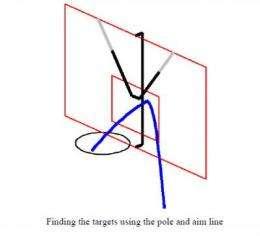 The physics of bank shots