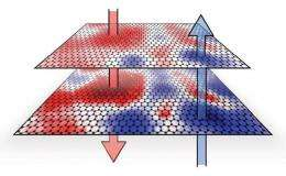 Two graphene layers may be better than one