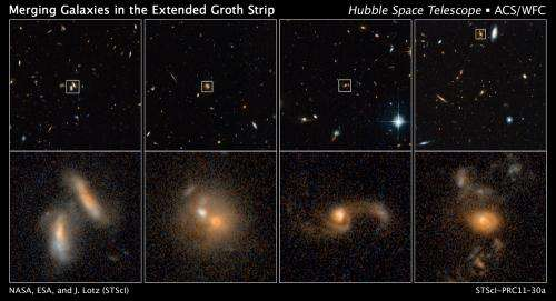 Astronomers pin down galaxy collision rate