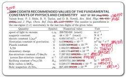 The constants they are a changin': NIST posts latest adjustments to fundamental figures