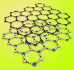 Boron Nitride is a Promising Path to Practical Graphene Devices