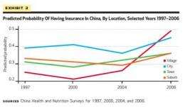 Chinese health coverage increases with new government efforts