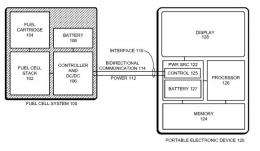 Apple applies for two fuel cell patents for use with portable computing devices