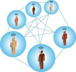 Explained: Ad hoc networks