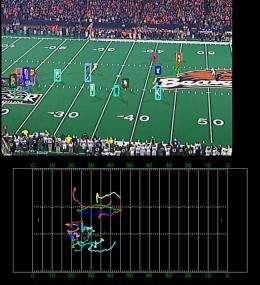 Football analysis leads to advance in artificial intelligence