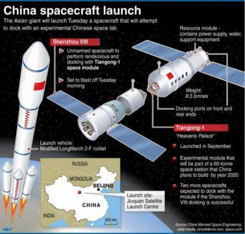 Graphic on China's unmanned spacecraft Shenzhou VIII, which will be launched Tuesday to dock with the Tiangong-1 space lab