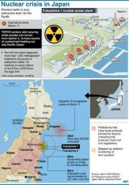 Graphic showing the latest situation at the Fukushima 1 nuclear power plant