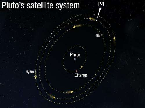 Pluto Moons Nix And Hydra S: Does The Pluto System Pose A Threat To New Horizons?