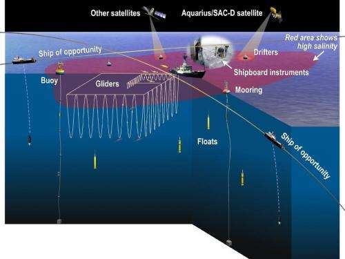 NASA goes below the surface to understand salinity