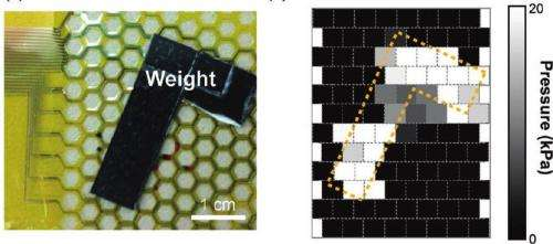 New path to flex and stretch electronics