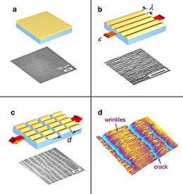 New test measures key properties of polymer thin films and membranes