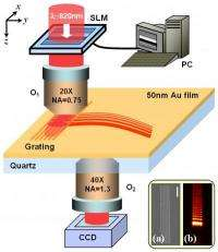 New tool may yield smaller, faster optoelectronics