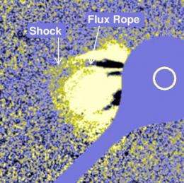 New ways to measure magnetism around the sun