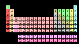 Iupac votes to change standard atomic weights of 19 elements urtaz Images