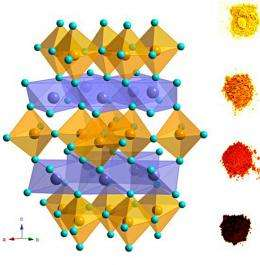 Pigment discovery expanding into new colors