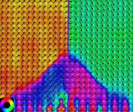 Fundamental discovery could lead to better memory chips