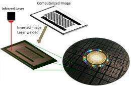 Organic electronic devices could be printed on ordinary CDs and DVDs