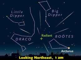 Quadrantid meteors set to perform on January 4th