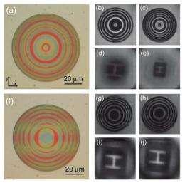 Nanowire lens can reconfigure its imaging properties