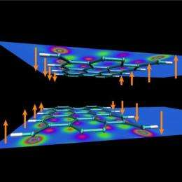 Researching graphene nanoelectronics for a post-silicon world