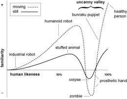 Social Robotics: Beyond the Uncanny Valley