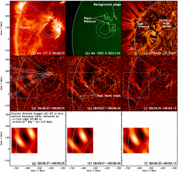 Solar Dynamics Observatory detects superfast solar waves moving at 2,000 km/sec