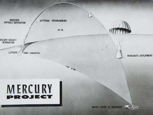 The Trajectory