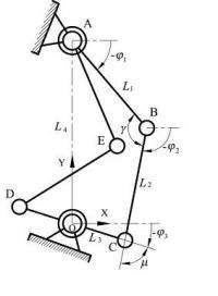A new optimum design method of bicycle parameters for a specified person