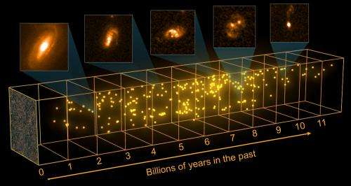 Astronomers go infrared to map brightest galaxies in universe