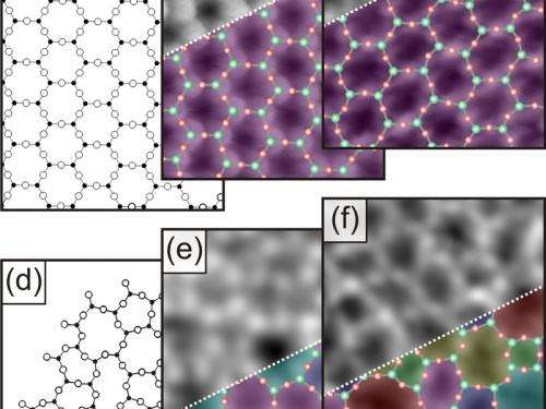 Clear view into glass: Researchers have analysed the atomic structure of amorphous silica
