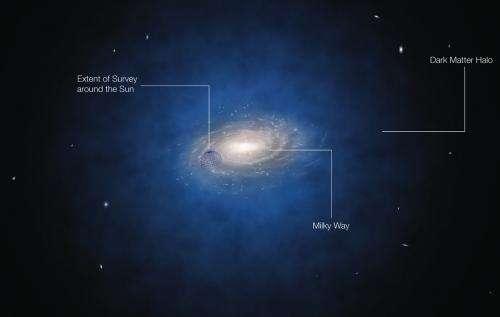 Dark matter makes a comeback