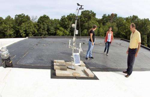 How cool are cool roofs? PPPL serves as the laboratory to find the answer