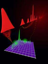 Light pulses take a quantum walk