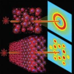 Neutron scattering advance
