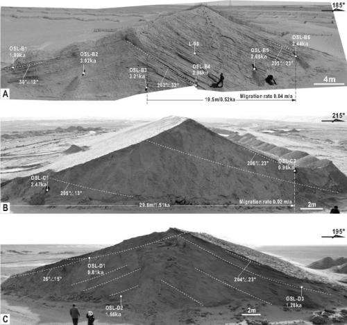 New research points to erosional origin of linear dunes