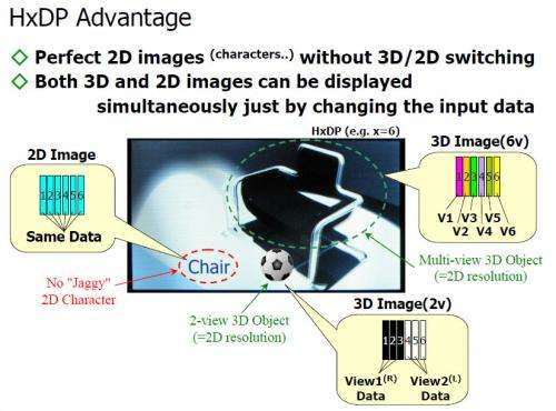 NLT announces naked-eye display with better 3-D view