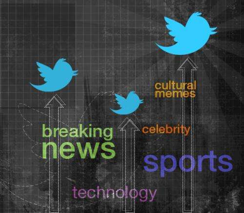Predicting what topics will trend on Twitter