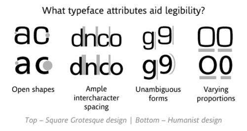 Smoother dashboard typefaces might enhance driver safety: 'Humanist' lettering style is easier for driver, study says