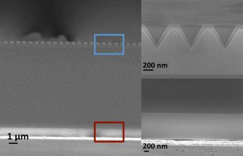 Textured surface may boost power output of thin silicon solar cells