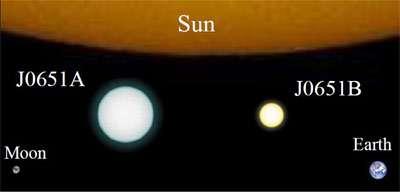 White dwarfs' tidal effects may create novae, study says