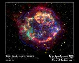Why won't the supernova explode?