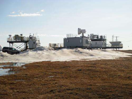 Alaskan North Slope climate: hard data from a hard place