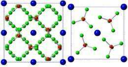 SBU Geosciences Researchers Re-Establish the Structure of Magnesium Borohydride