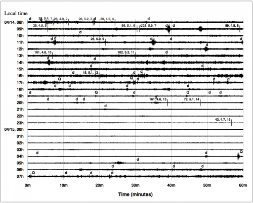 2010 Korea Bomb 'Tests' Probably False Alarms, Says Study