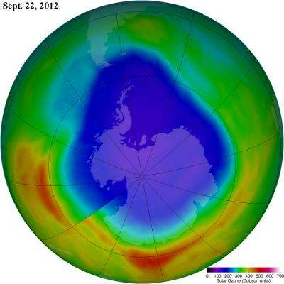 2012 Antarctic ozone hole second smallest in 20 years